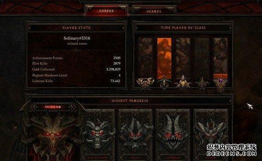 猎魔人solo炼狱经验谈:技能和怪物篇